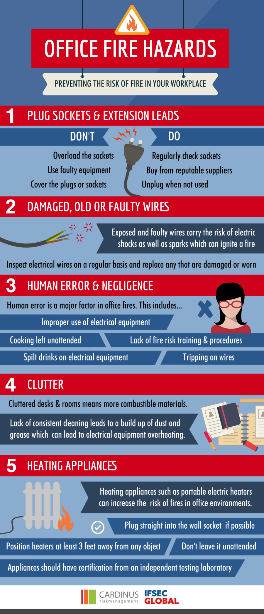 Office fire hazards infographic